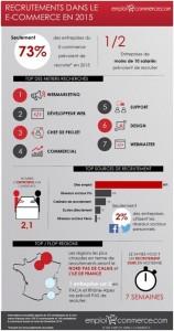 Infographie Emploi e-commerce 2015 - emploi-e-commerce.com